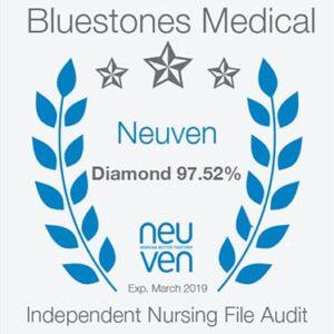 Bluestones Medical Audit